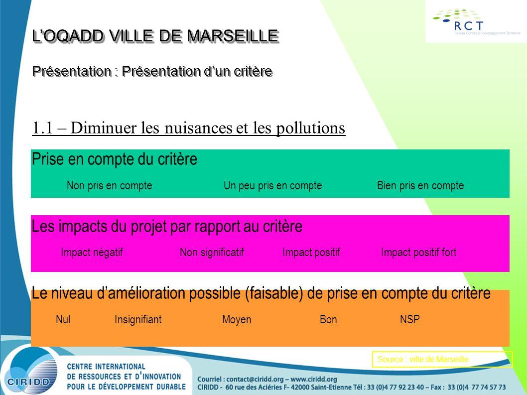 1.1 – Diminuer les nuisances et les pollutions