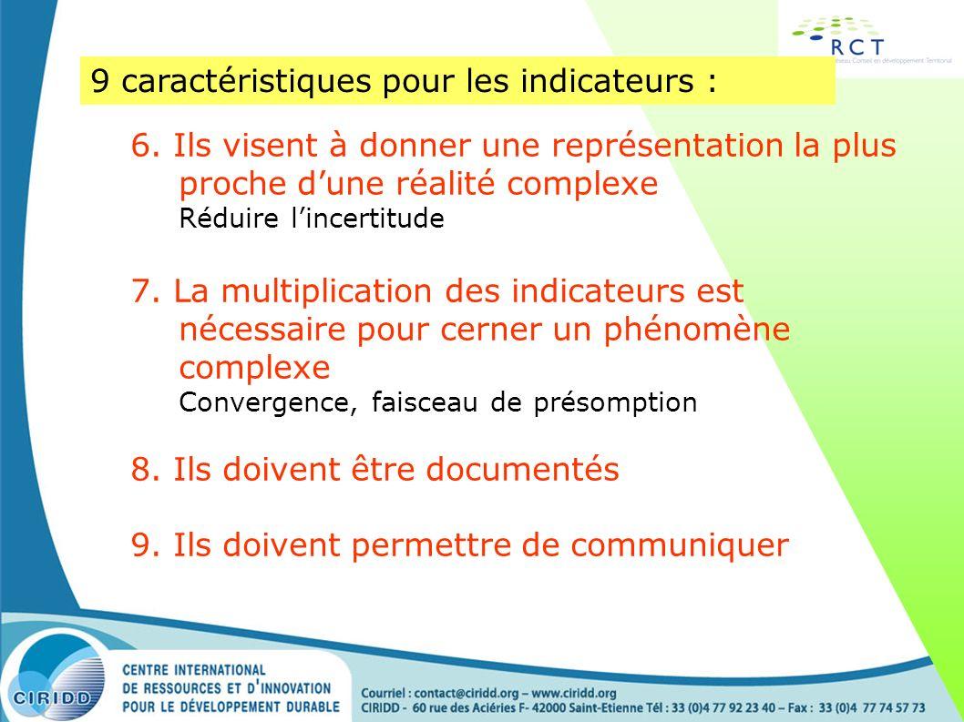 9 caractéristiques pour les indicateurs :