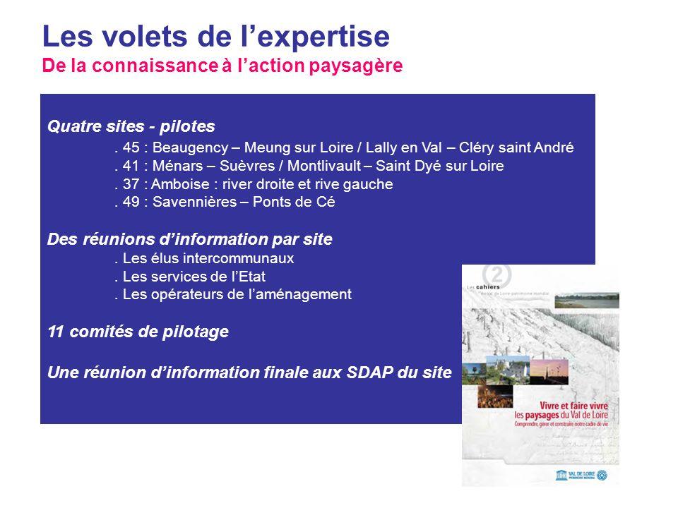 « Paysages du Val de Loire »
