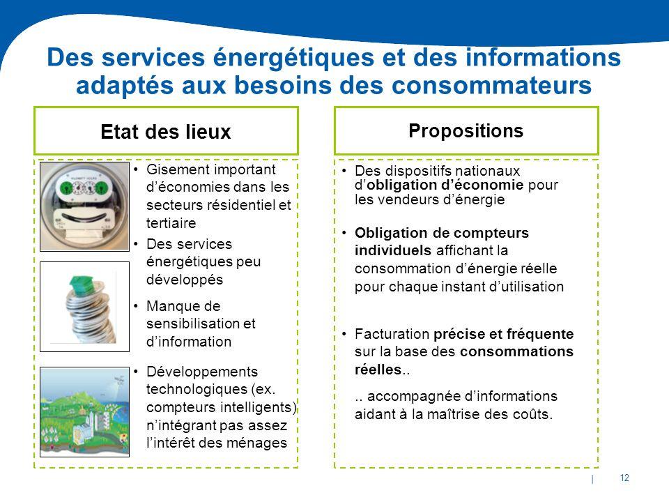Des services énergétiques et des informations adaptés aux besoins des consommateurs