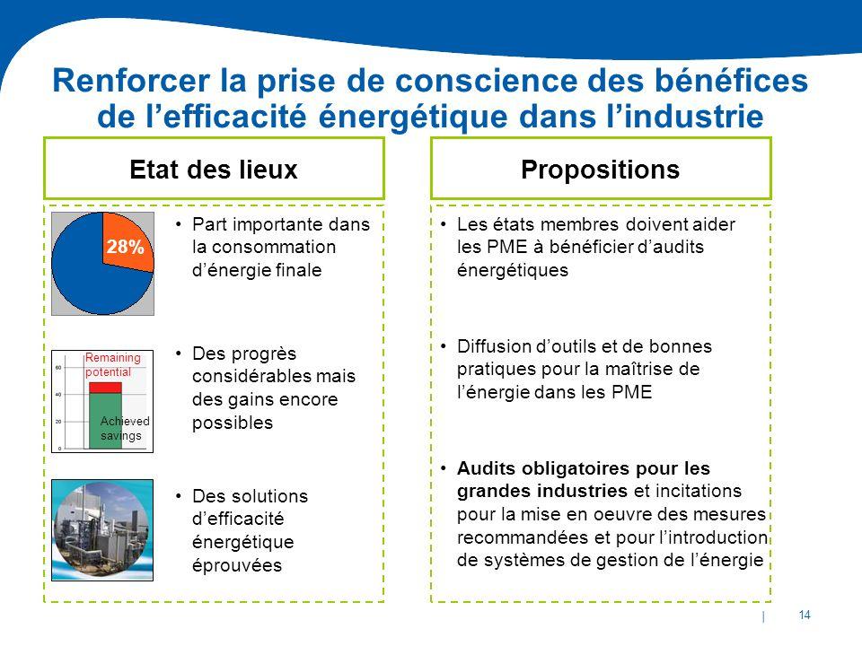 Renforcer la prise de conscience des bénéfices de l'efficacité énergétique dans l'industrie