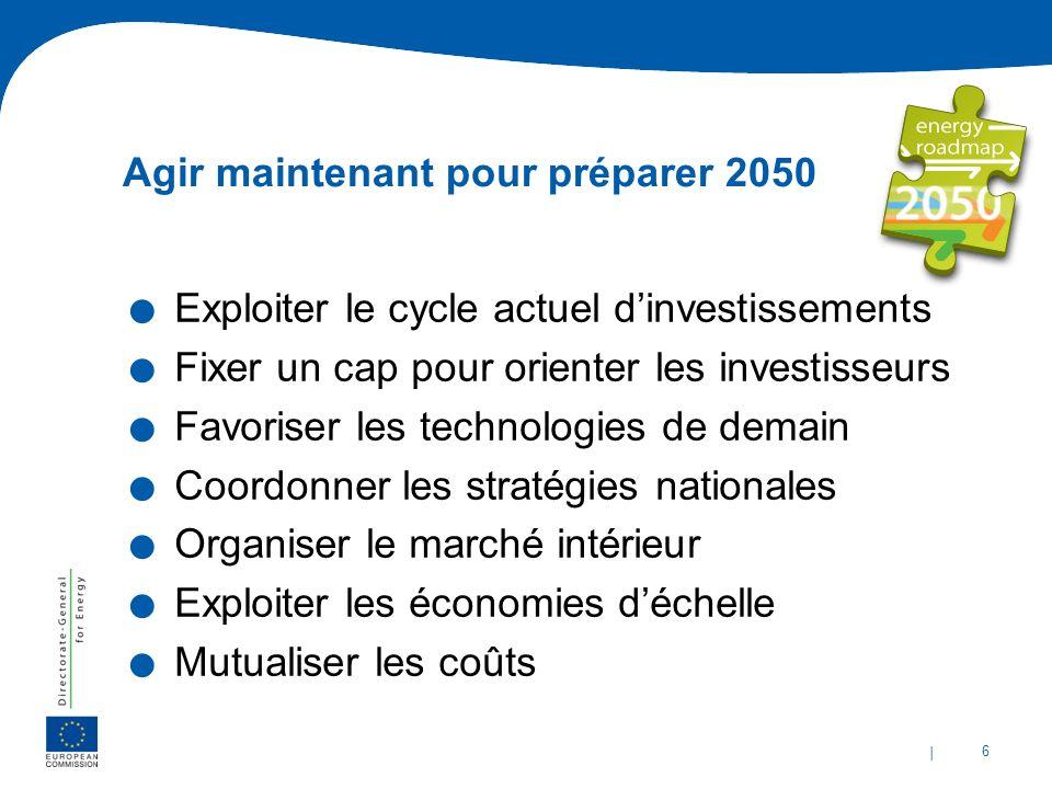 Agir maintenant pour préparer 2050