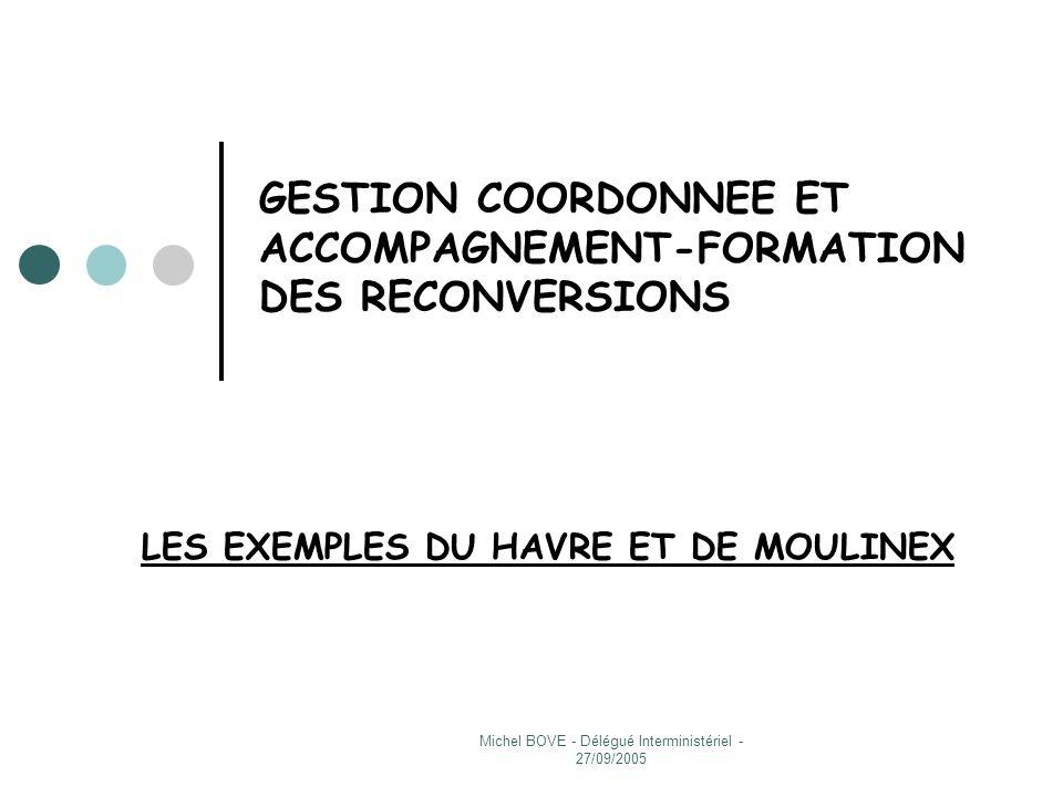 GESTION COORDONNEE ET ACCOMPAGNEMENT-FORMATION DES RECONVERSIONS