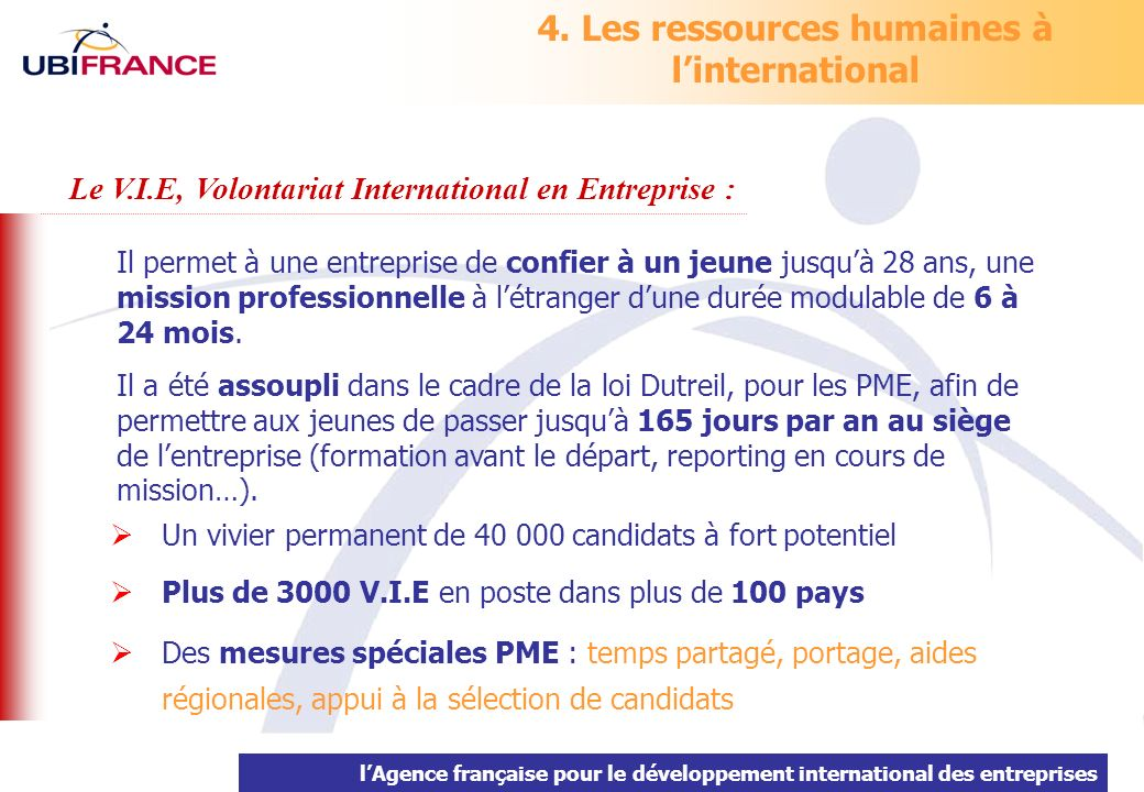 4. Les ressources humaines à l'international