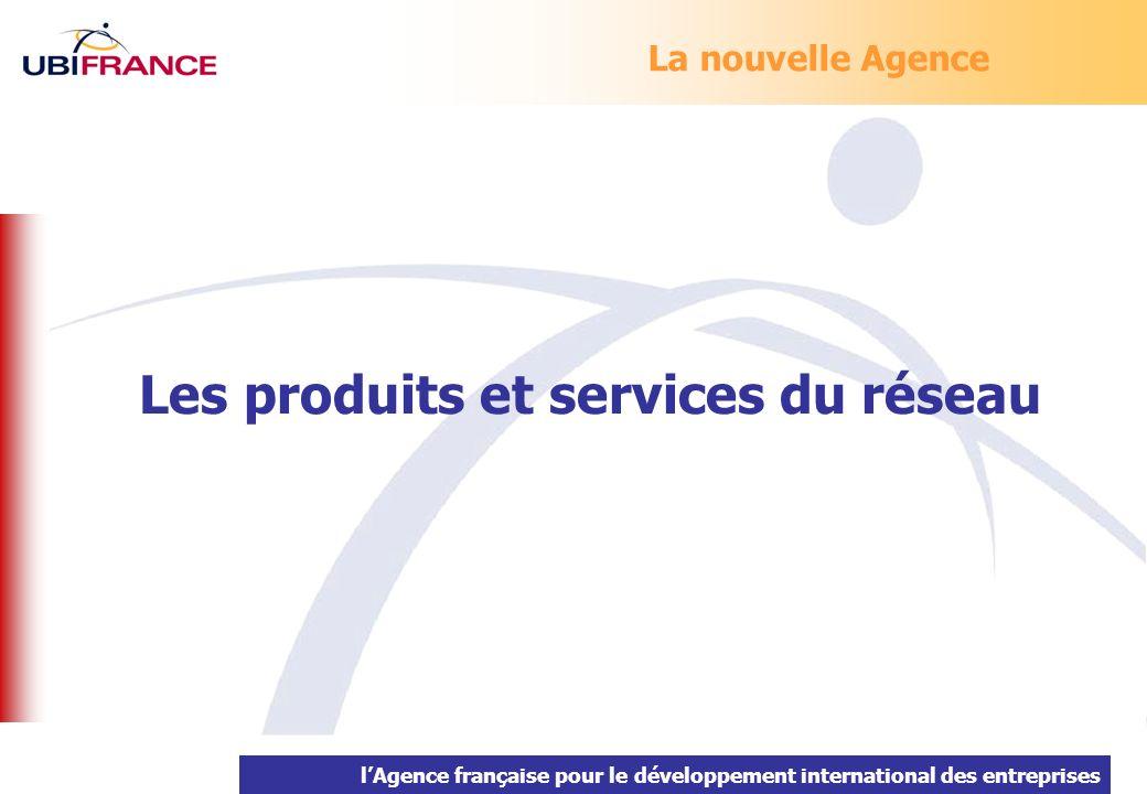 Les produits et services du réseau