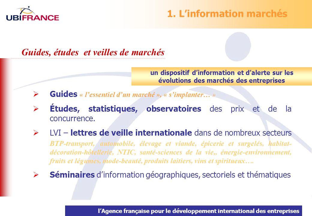 1. L'information marchés