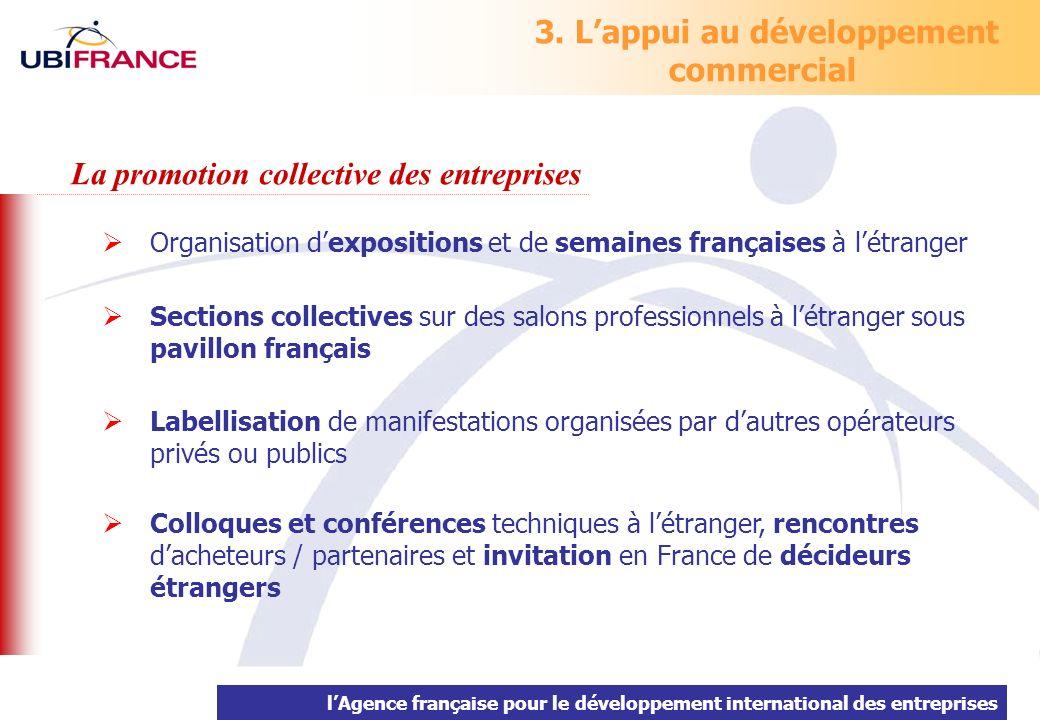 3. L'appui au développement commercial
