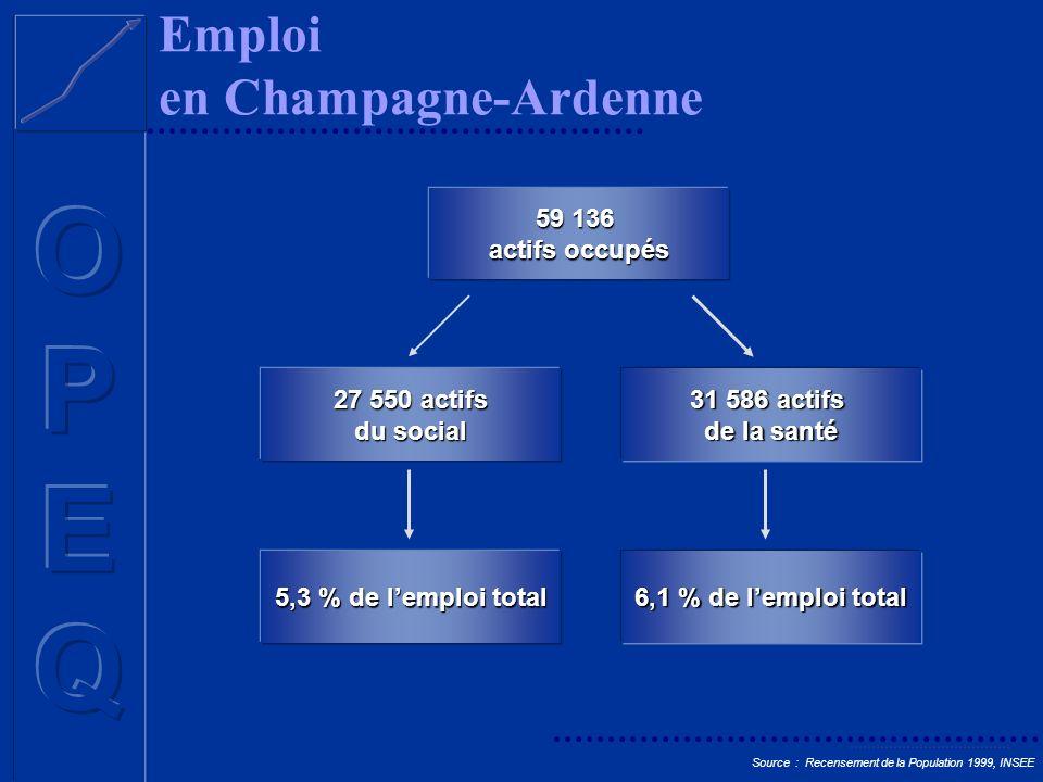 Emploi en Champagne-Ardenne