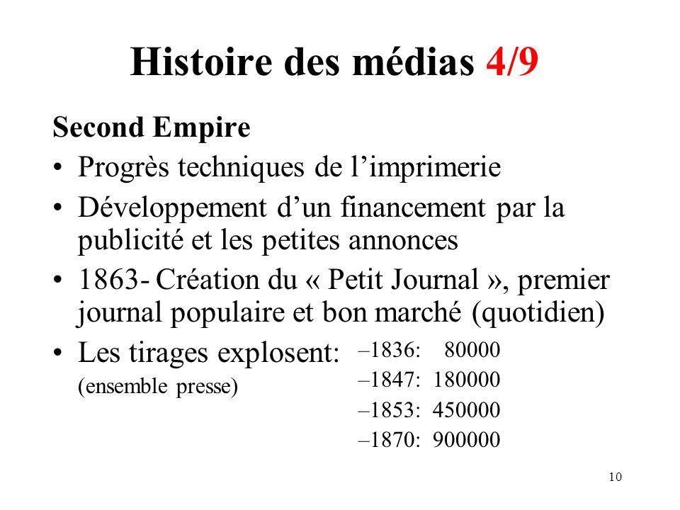 Histoire des médias 4/9 Second Empire