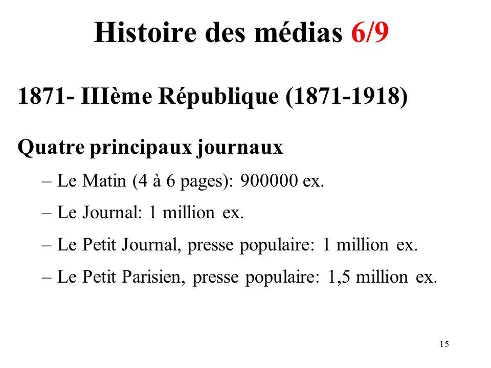 Histoire des médias 6/9 1871- IIIème République (1871-1918)