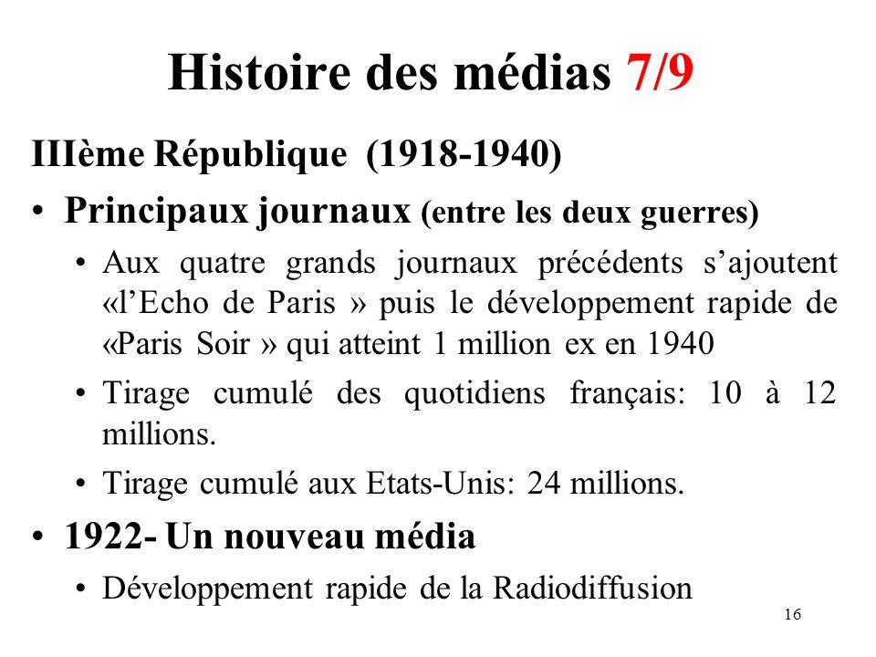 Histoire des médias 7/9 IIIème République (1918-1940)