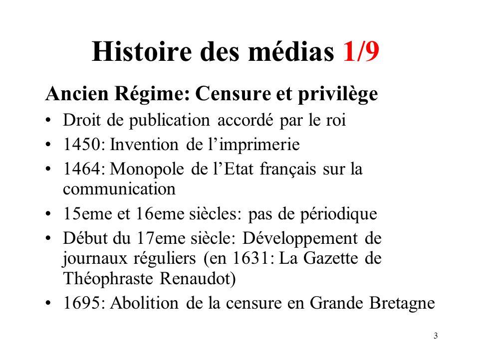 Histoire des médias 1/9 Ancien Régime: Censure et privilège