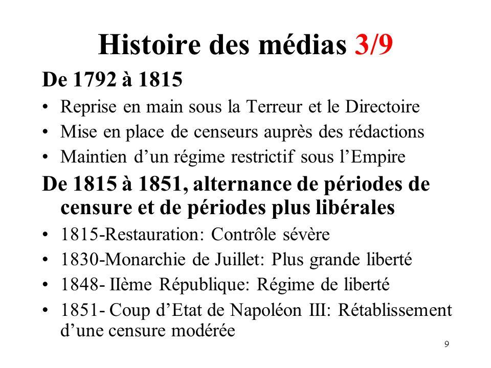 Histoire des médias 3/9 De 1792 à 1815