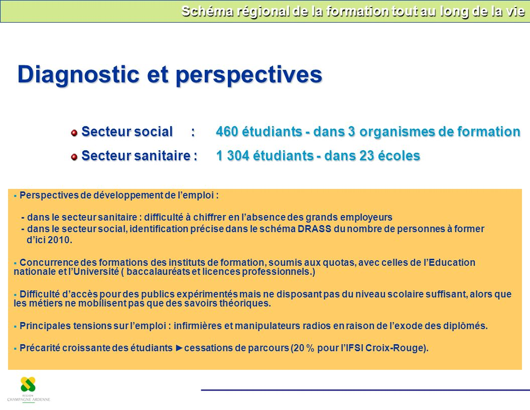 Diagnostic et perspectives