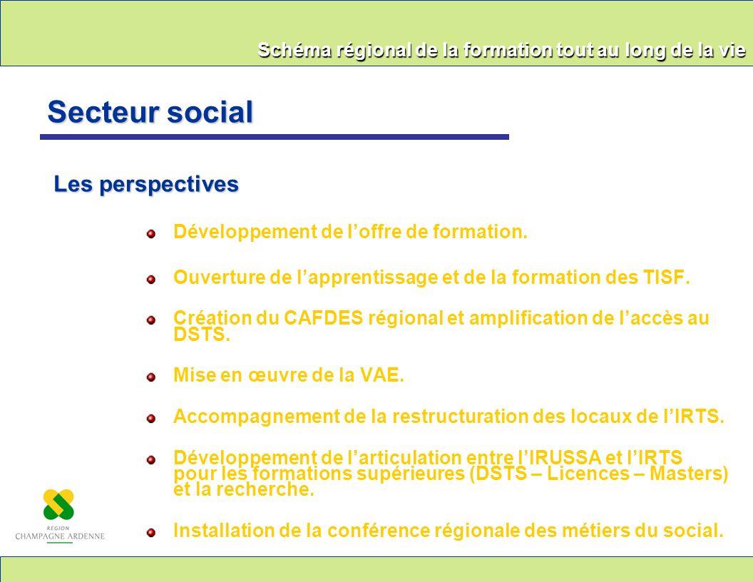Secteur social Les perspectives Développement de l'offre de formation.