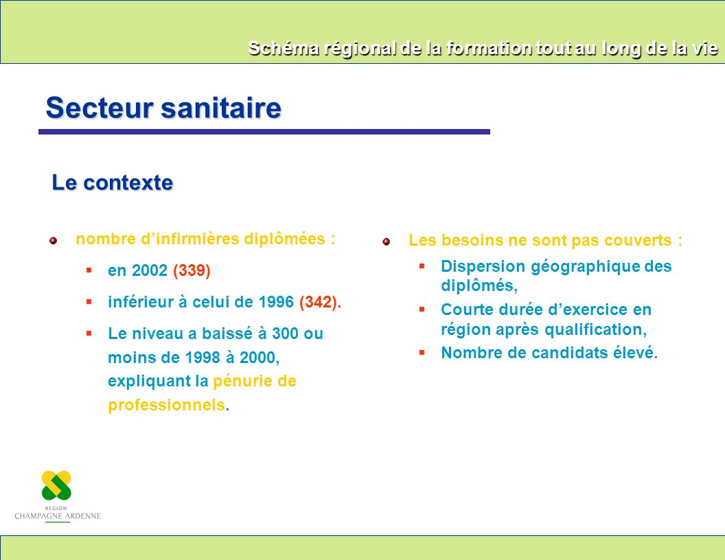 Secteur sanitaire Le contexte nombre d'infirmières diplômées :