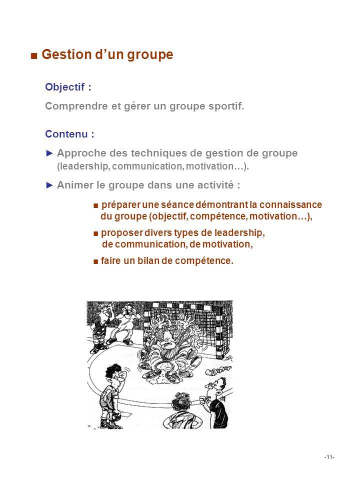 ■ Gestion d'un groupe Objectif :