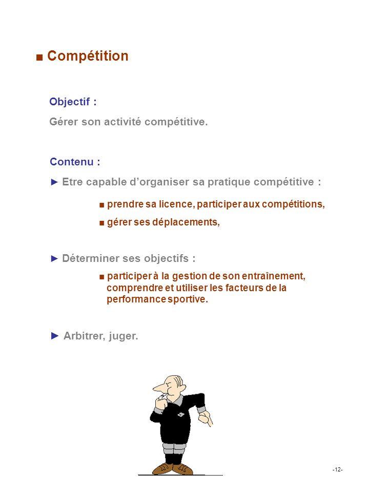 ■ Compétition ■ prendre sa licence, participer aux compétitions,