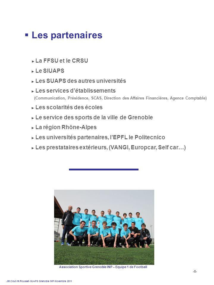 Les partenaires ► La FFSU et le CRSU ► Le SIUAPS