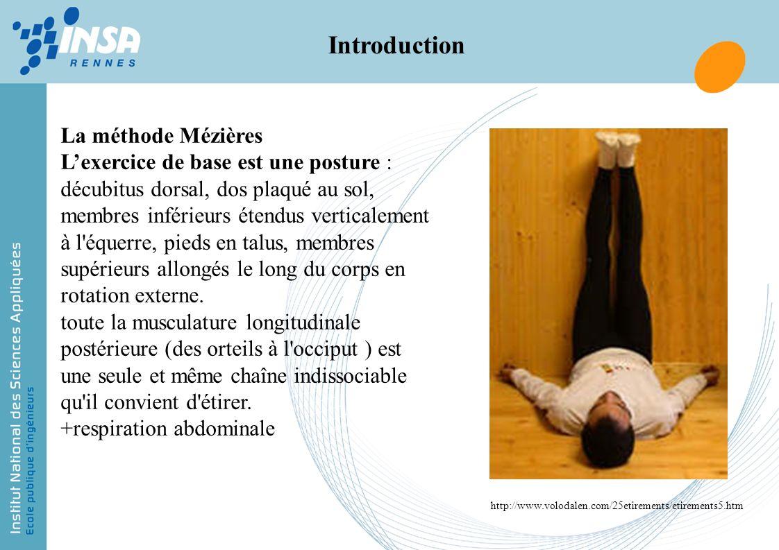 Introduction La méthode Mézières