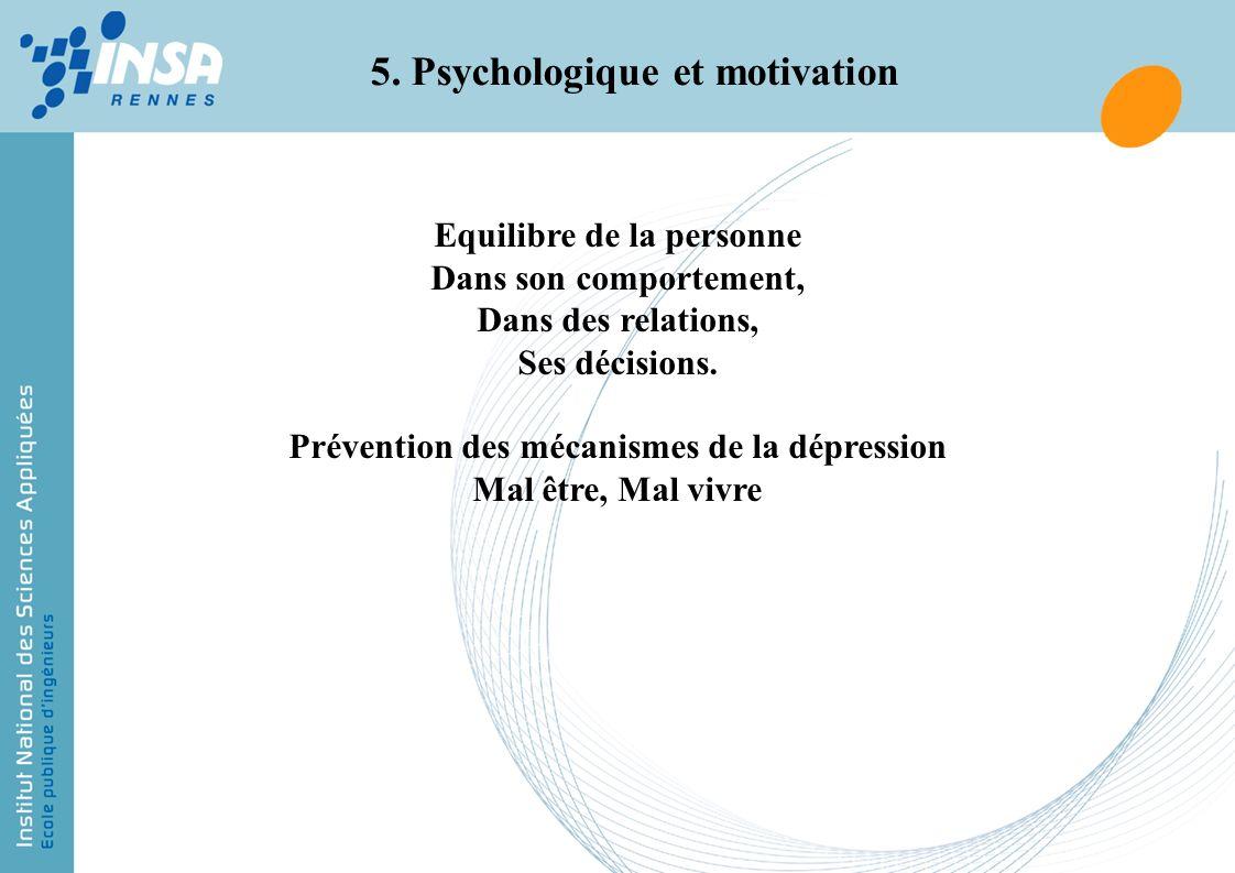 Equilibre de la personne Prévention des mécanismes de la dépression