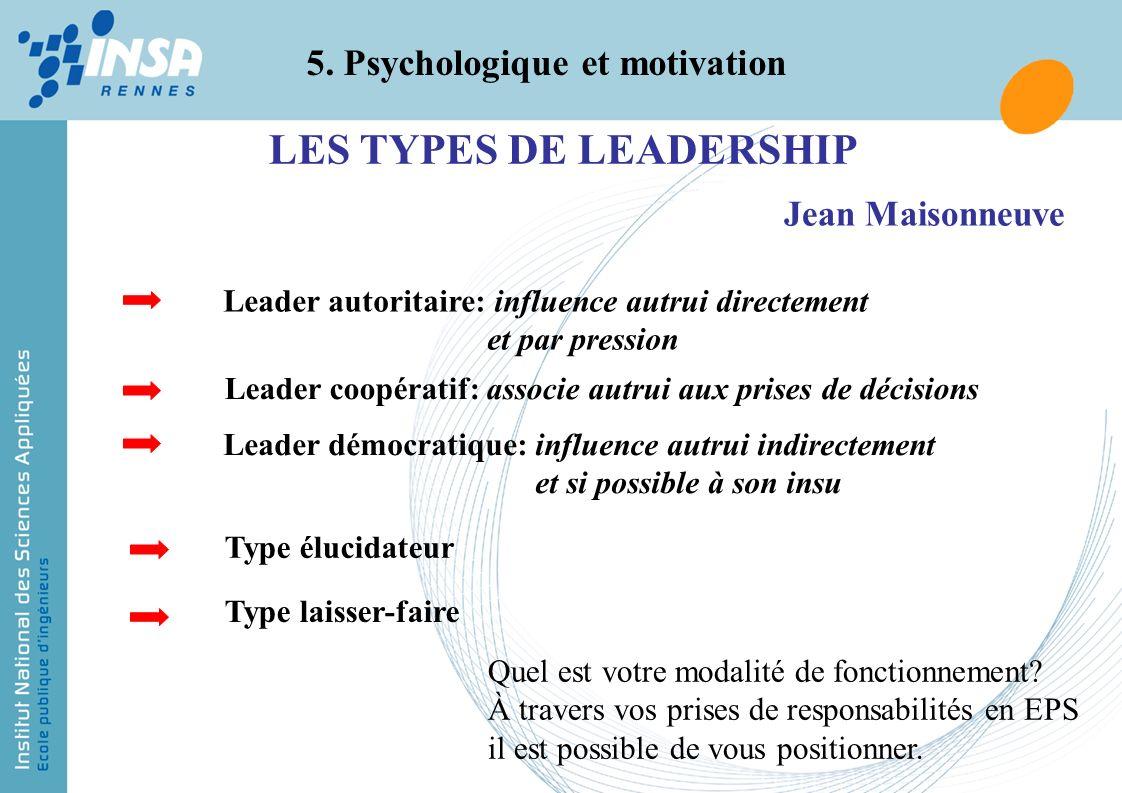LES TYPES DE LEADERSHIP
