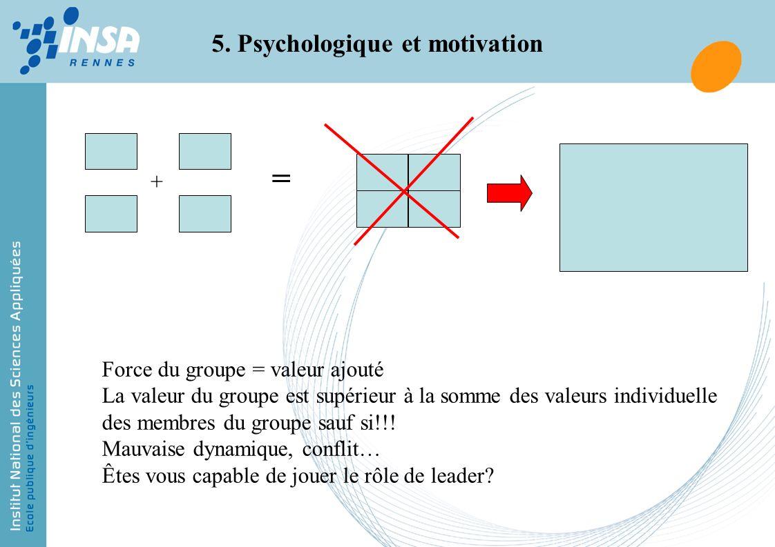 = 5. Psychologique et motivation + Force du groupe = valeur ajouté