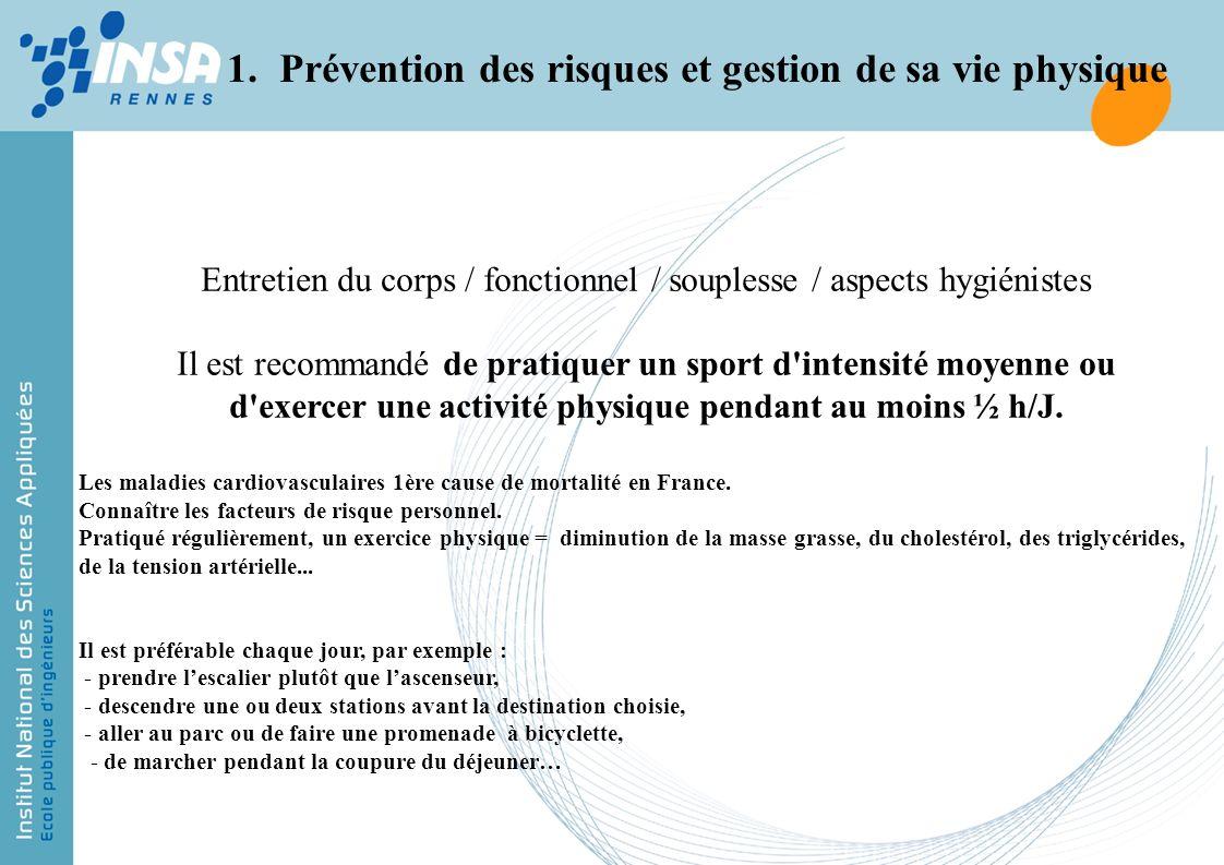 d exercer une activité physique pendant au moins ½ h/J.