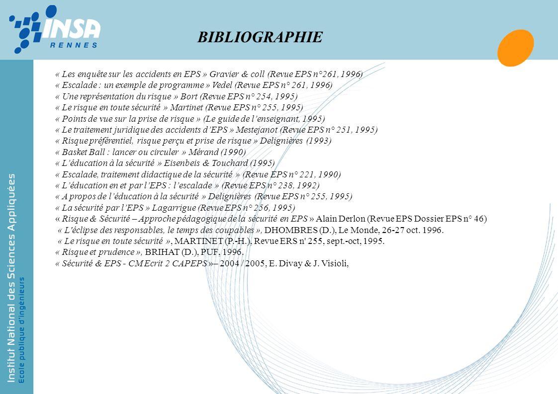 BIBLIOGRAPHIE « Les enquête sur les accidents en EPS » Gravier & coll (Revue EPS n°261, 1996)