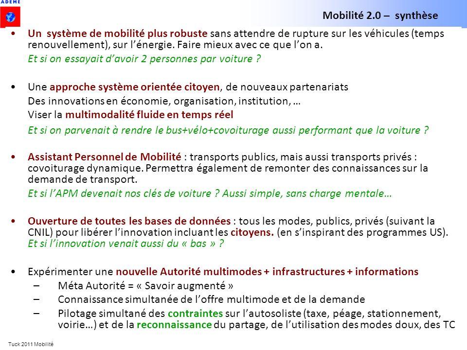 Mobilité 2.0 – synthèse