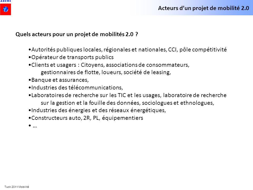 Acteurs d'un projet de mobilité 2.0