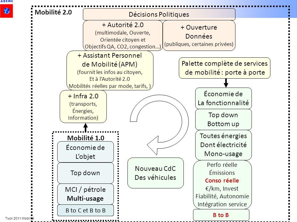Palette complète de services de mobilité : porte à porte