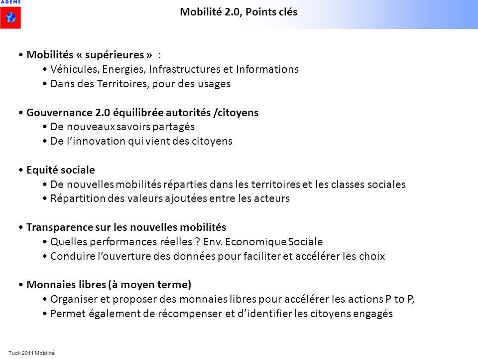 Mobilité 2.0, Points clés Mobilités « supérieures » : Véhicules, Energies, Infrastructures et Informations.