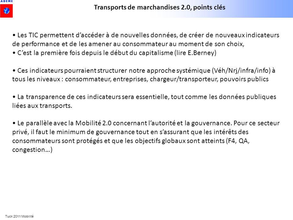 Transports de marchandises 2.0, points clés