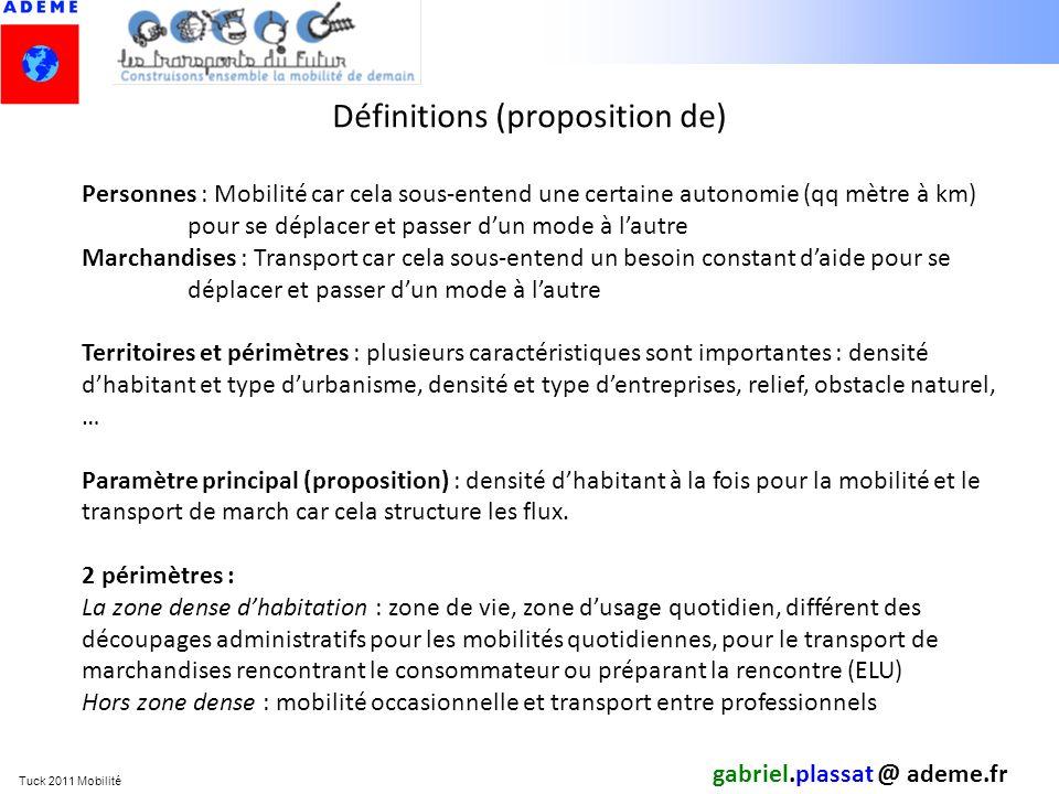 Définitions (proposition de)