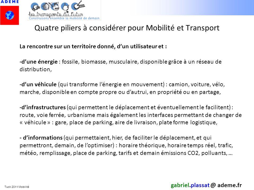 Quatre piliers à considérer pour Mobilité et Transport
