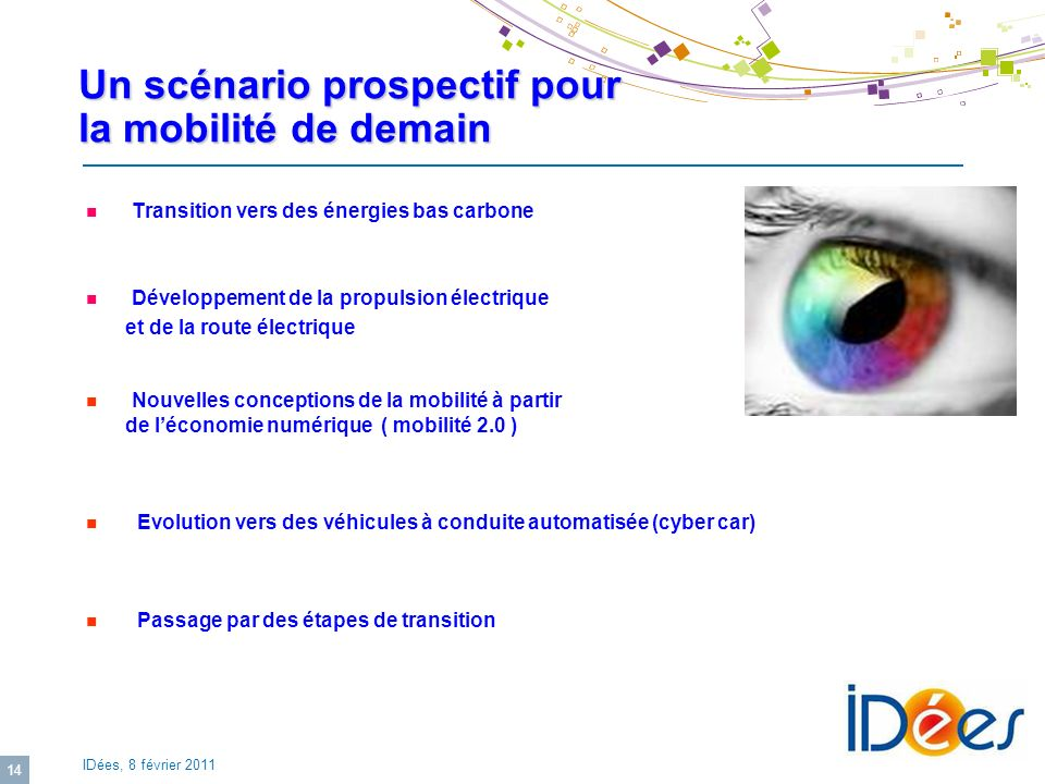 Un scénario prospectif pour la mobilité de demain