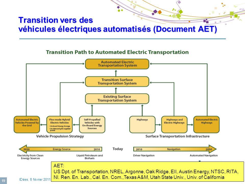 Transition vers des véhicules électriques automatisés (Document AET)