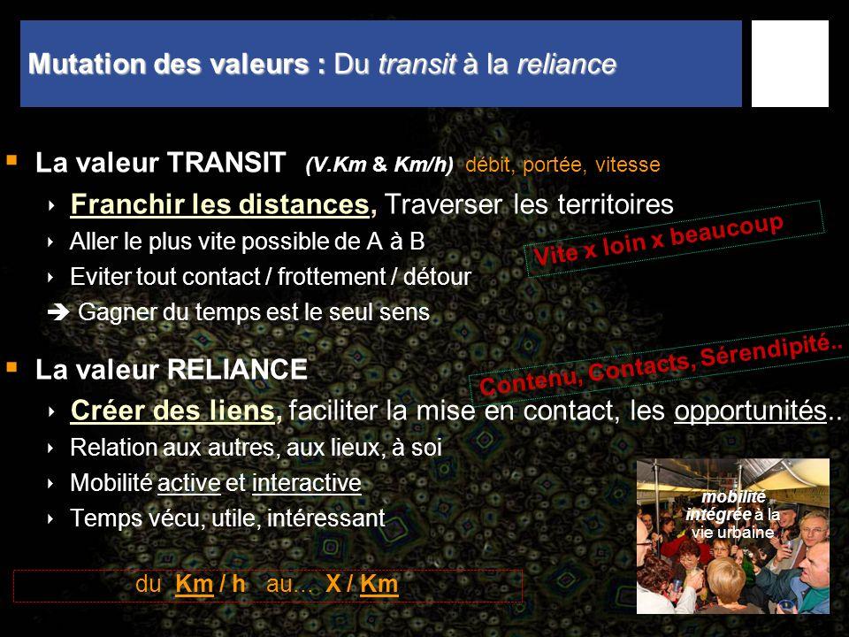Mutation des valeurs : Du transit à la reliance