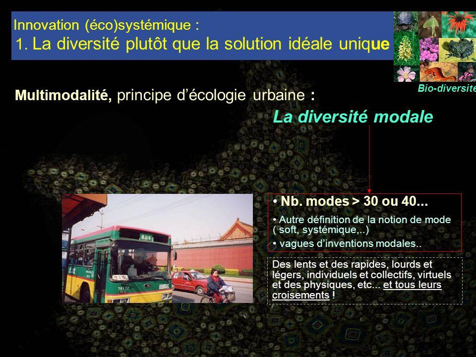 Innovation (éco)systémique : 1