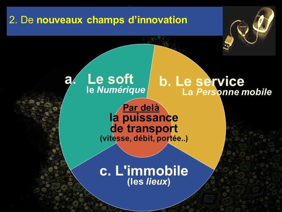 2. De nouveaux champs d'innovation