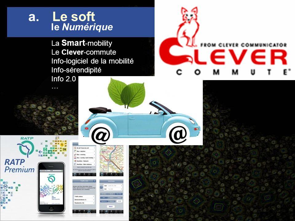 le Numérique Le soft La Smart-mobility Le Clever-commute