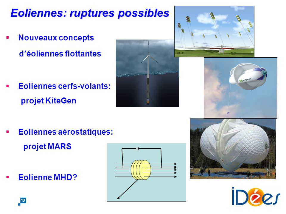 Eoliennes: ruptures possibles