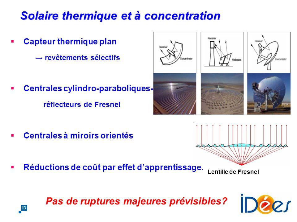 Solaire thermique et à concentration