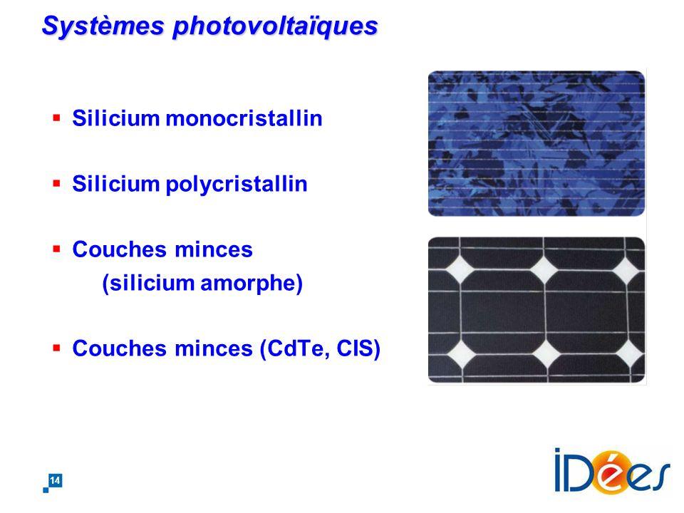 Systèmes photovoltaïques