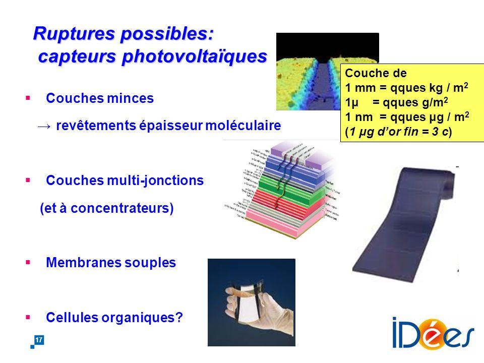 Ruptures possibles: capteurs photovoltaïques
