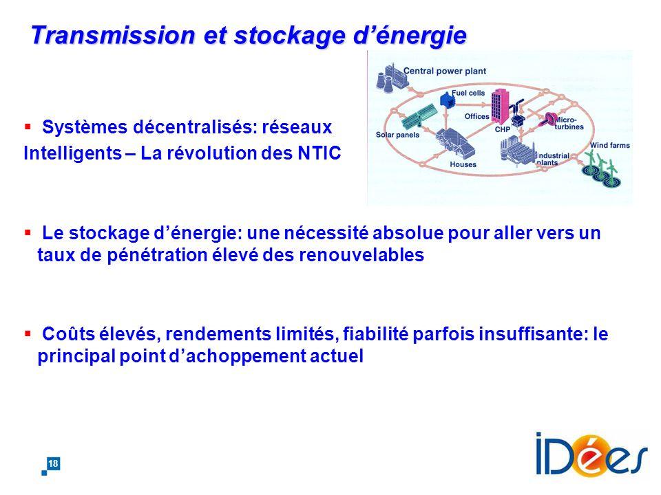 Transmission et stockage d'énergie