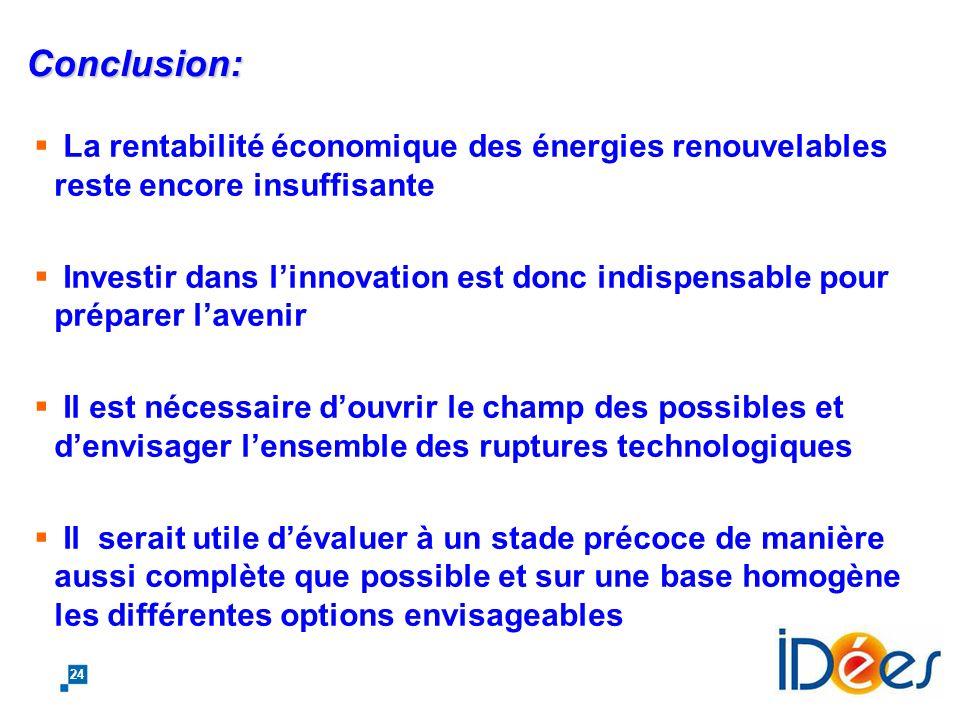 Conclusion: La rentabilité économique des énergies renouvelables reste encore insuffisante.