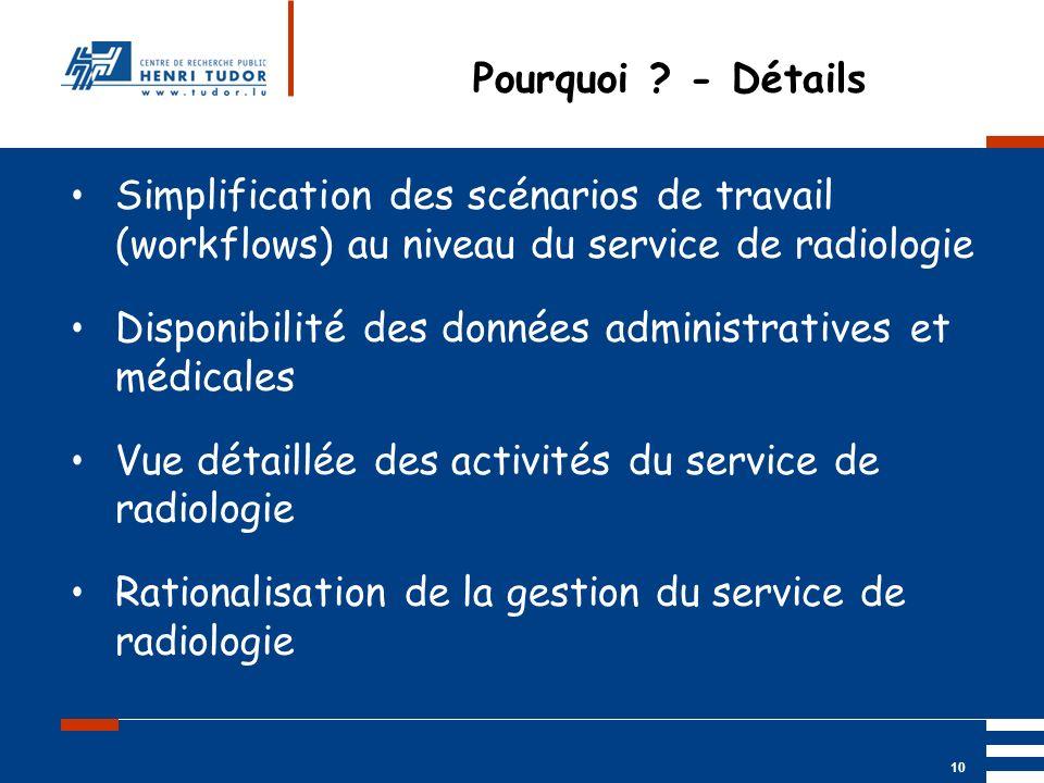 Disponibilité des données administratives et médicales