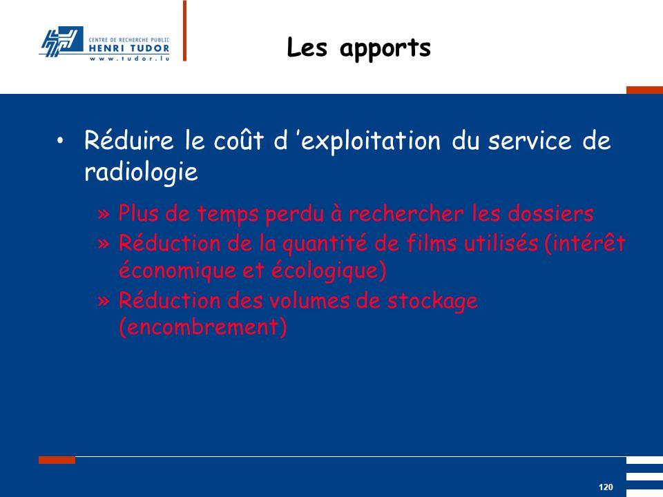 Réduire le coût d 'exploitation du service de radiologie